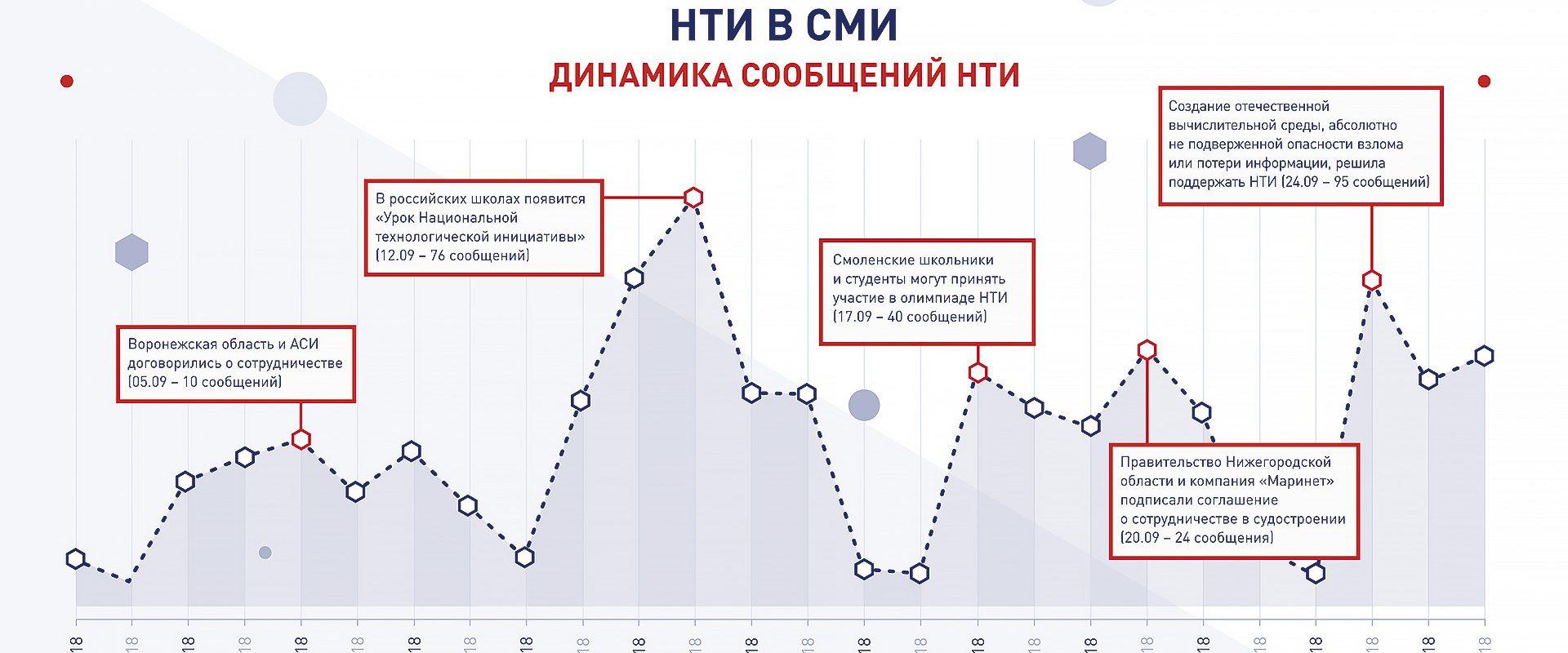рвк_для анимации_3.cdr